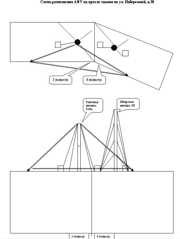 система антенна фидерное устройства